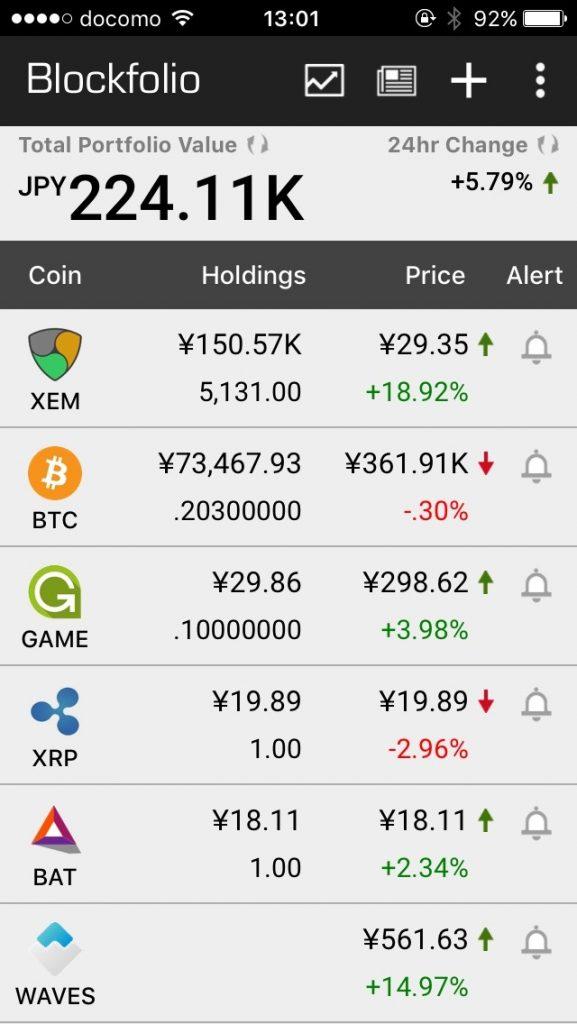 素人 投資 ビットコイン